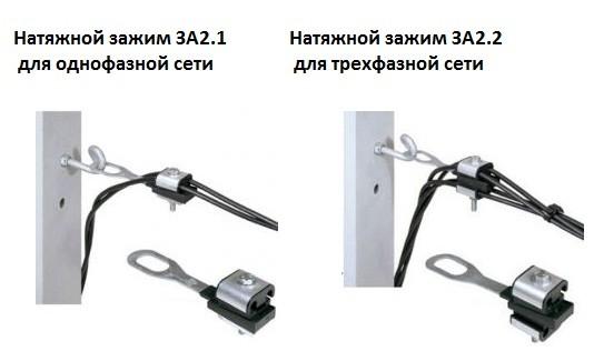 Монтаж сип кабеля форум постановления правительства технологическое присоединение